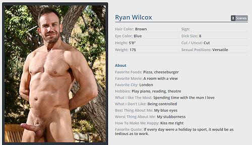 President_wilcox_aka_ryan_wilcox_men_05